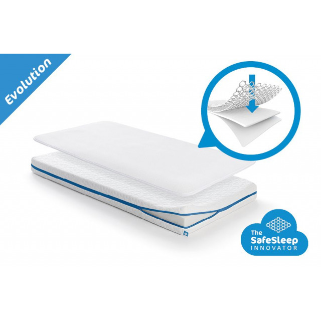 Evolution Pack 2-in-1 : Mattress + 3D Protector