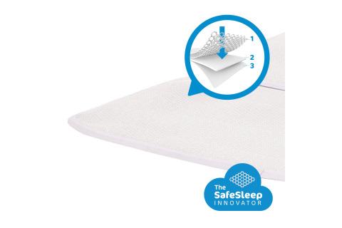 SafeSleep 3D Protector - bed - AeroMoov Instant Travel Cot